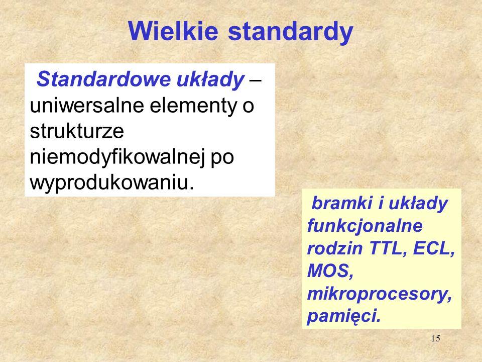 15 Wielkie standardy Standardowe układy – uniwersalne elementy o strukturze niemodyfikowalnej po wyprodukowaniu. bramki i układy funkcjonalne rodzin T