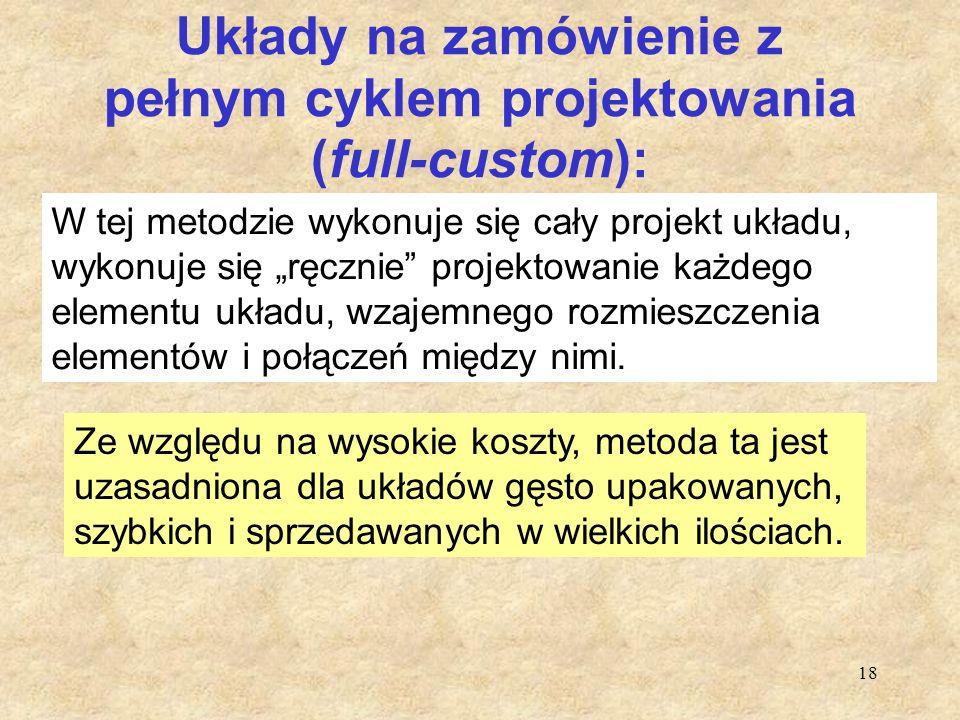 """18 Układy na zamówienie z pełnym cyklem projektowania (full-custom): W tej metodzie wykonuje się cały projekt układu, wykonuje się """"ręcznie"""" projektow"""