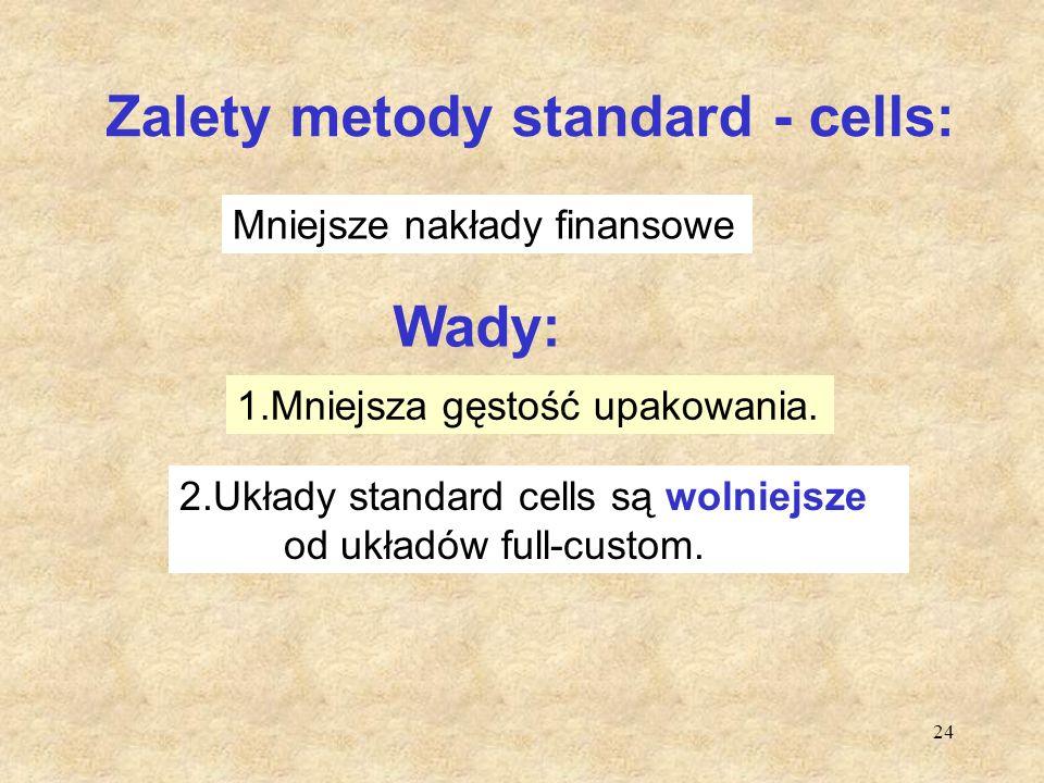 24 Zalety metody standard - cells: Mniejsze nakłady finansowe 1.Mniejsza gęstość upakowania. Wady: 2.Układy standard cells są wolniejsze od układów fu