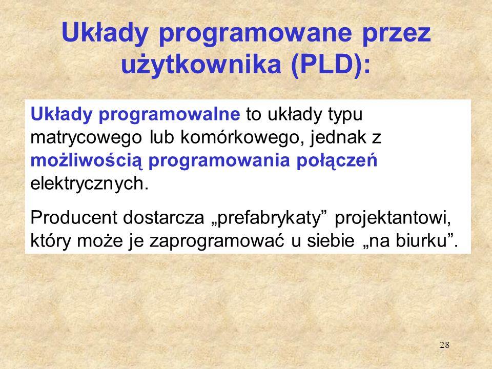 28 Układy programowane przez użytkownika (PLD): Układy programowalne to układy typu matrycowego lub komórkowego, jednak z możliwością programowania po