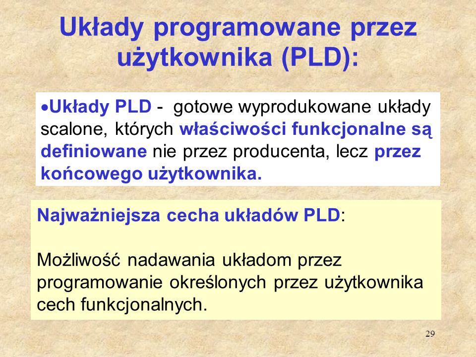 29 Układy programowane przez użytkownika (PLD): Najważniejsza cecha układów PLD: Możliwość nadawania układom przez programowanie określonych przez uży