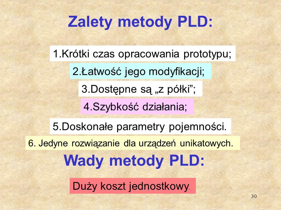 """30 Zalety metody PLD: 1.Krótki czas opracowania prototypu; 2.Łatwość jego modyfikacji; 3.Dostępne są """"z półki""""; 4.Szybkość działania; 5.Doskonałe para"""