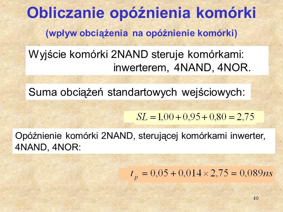 40 Obliczanie opóźnienia komórki (wpływ obciążenia na opóźnienie komórki) Wyjście komórki 2NAND steruje komórkami: inwerterem, 4NAND, 4NOR. Suma obcią