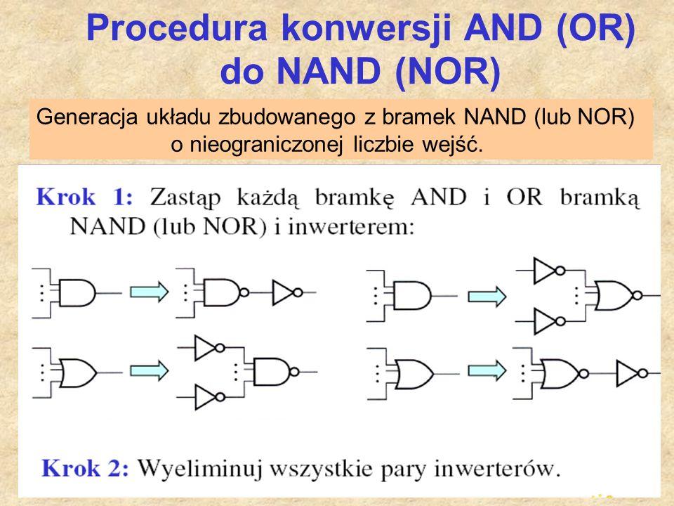 42 Procedura konwersji AND (OR) do NAND (NOR) Generacja układu zbudowanego z bramek NAND (lub NOR) o nieograniczonej liczbie wejść.