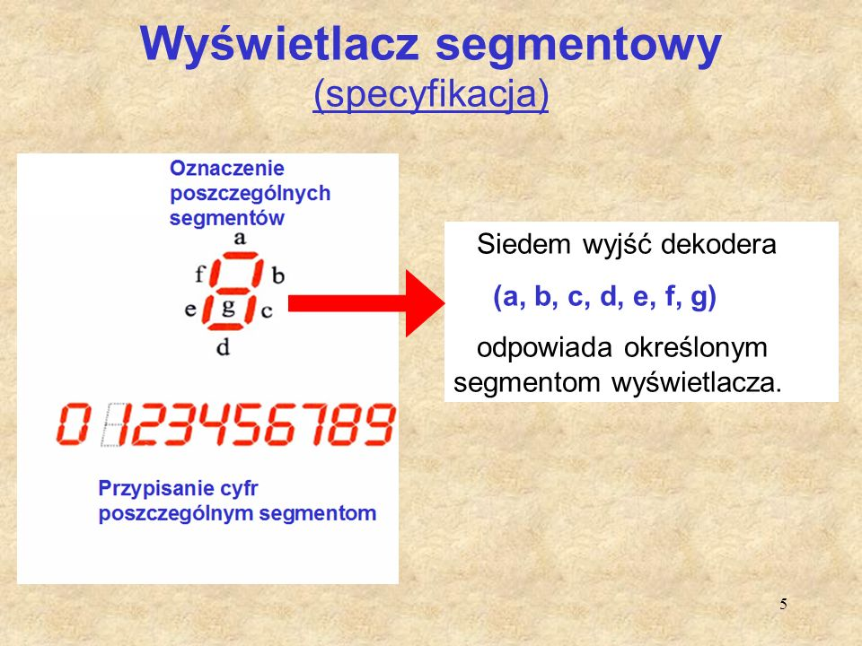 6 Wyświetlacz segmentowy (specyfikacja) Dekoder kodu BCD ma cztery wejścia oznaczone symbolami A, B, C, D, które odpowiadają cyfrze kodu BCD, i siedem wyjść, a, b, c, d, e, f, g, które sterują poszczególnymi segmentami wyświetlacza.