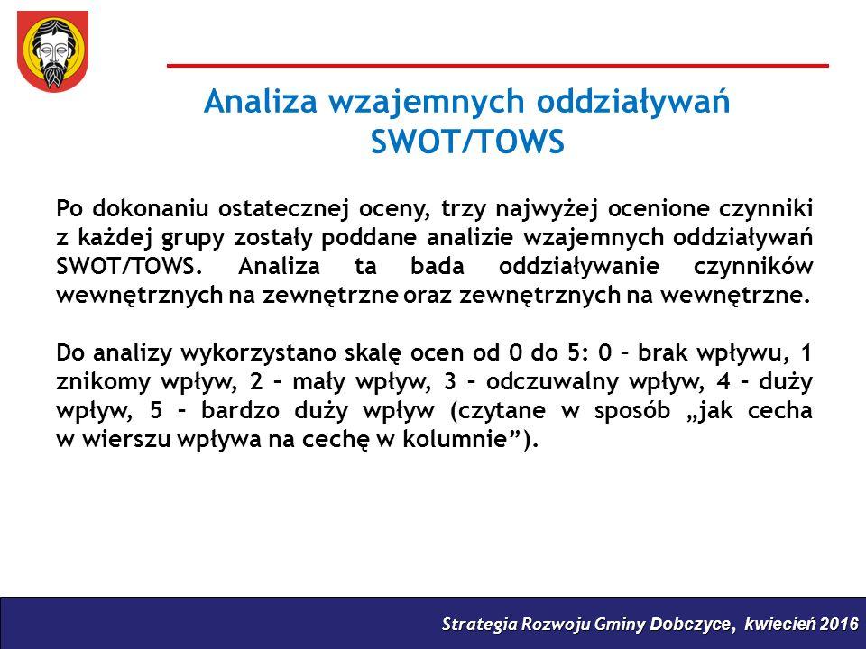 Strategia Rozwoju Gminy Dobczyce, kwiecień 2016 Analiza wzajemnych oddziaływań SWOT/TOWS Po dokonaniu ostatecznej oceny, trzy najwyżej ocenione czynniki z każdej grupy zostały poddane analizie wzajemnych oddziaływań SWOT/TOWS.