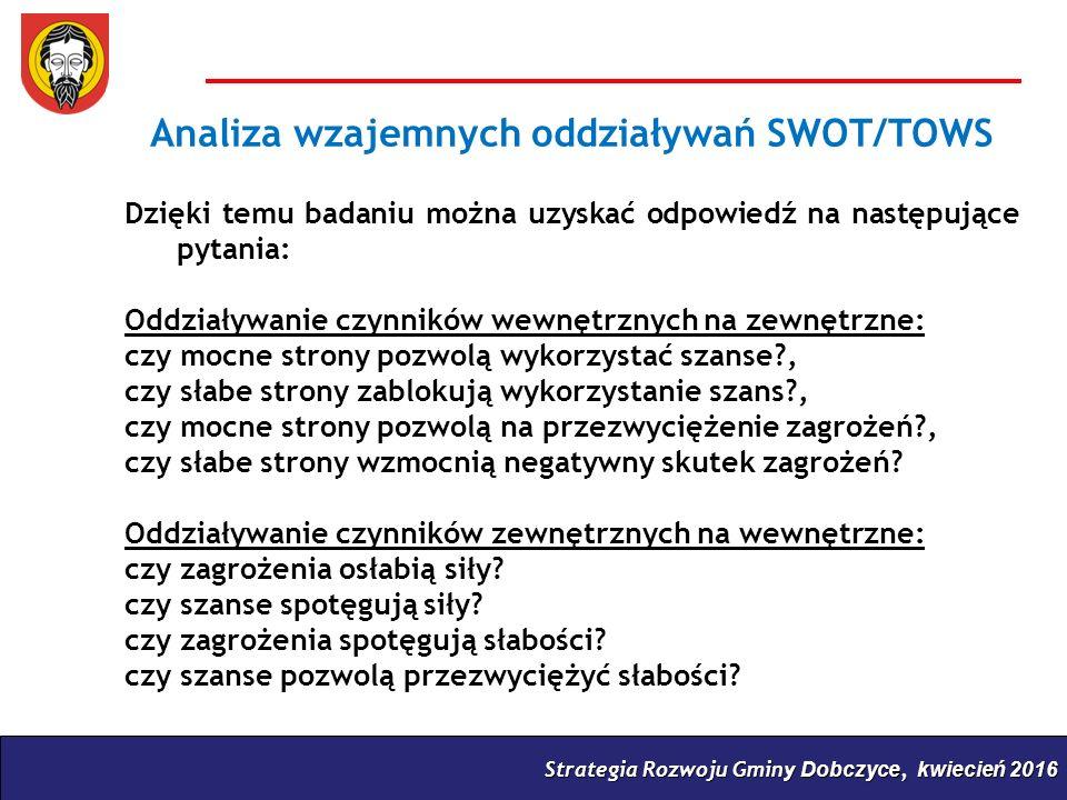 Strategia Rozwoju Gminy Dobczyce, kwiecień 2016 Analiza wzajemnych oddziaływań SWOT/TOWS Dzięki temu badaniu można uzyskać odpowiedź na następujące pytania: Oddziaływanie czynników wewnętrznych na zewnętrzne: czy mocne strony pozwolą wykorzystać szanse , czy słabe strony zablokują wykorzystanie szans , czy mocne strony pozwolą na przezwyciężenie zagrożeń , czy słabe strony wzmocnią negatywny skutek zagrożeń.