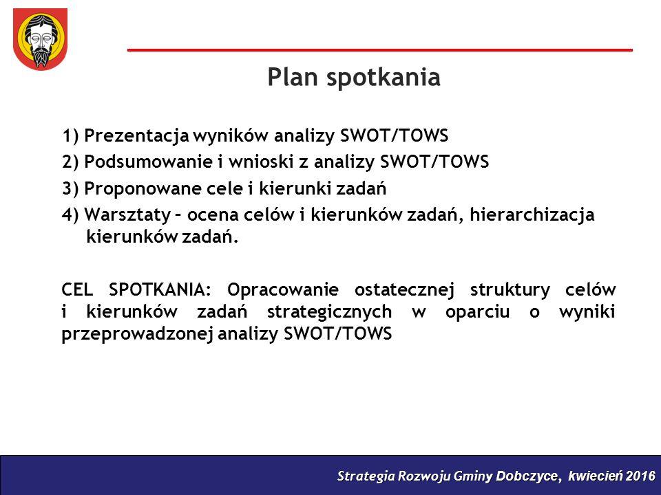 Strategia Rozwoju Gminy Dobczyce, kwiecień 2016 Plan spotkania 1) Prezentacja wyników analizy SWOT/TOWS 2) Podsumowanie i wnioski z analizy SWOT/TOWS 3) Proponowane cele i kierunki zadań 4) Warsztaty – ocena celów i kierunków zadań, hierarchizacja kierunków zadań.