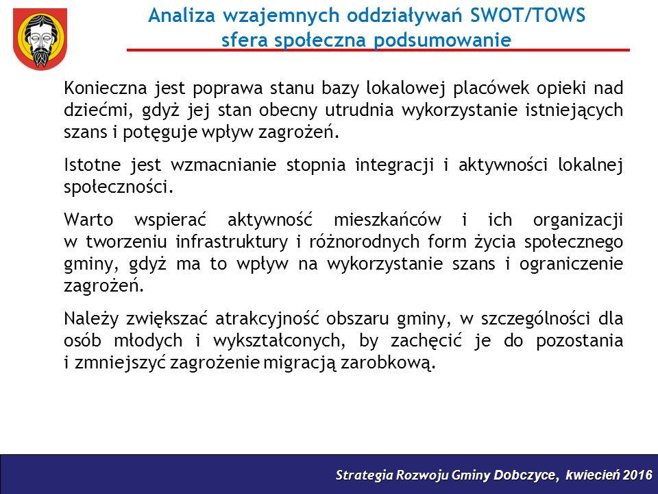 Strategia Rozwoju Gminy Dobczyce, kwiecień 2016 Konieczna jest poprawa stanu bazy lokalowej placówek opieki nad dziećmi, gdyż jej stan obecny utrudnia wykorzystanie istniejących szans i potęguje wpływ zagrożeń.