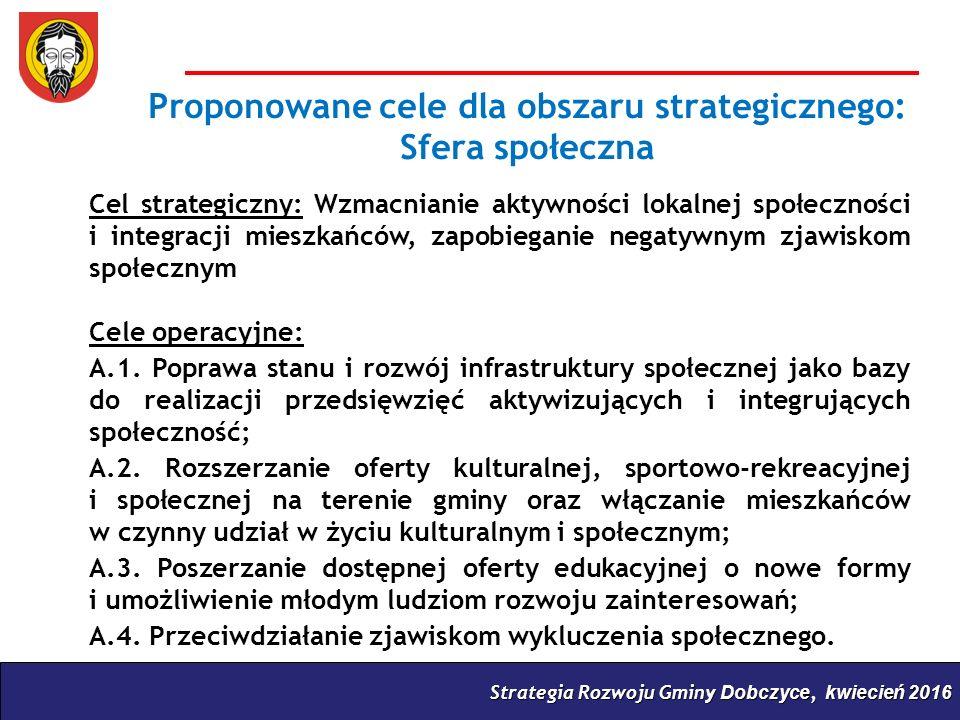Strategia Rozwoju Gminy Dobczyce, kwiecień 2016 Cel strategiczny: Wzmacnianie aktywności lokalnej społeczności i integracji mieszkańców, zapobieganie negatywnym zjawiskom społecznym Cele operacyjne: A.1.