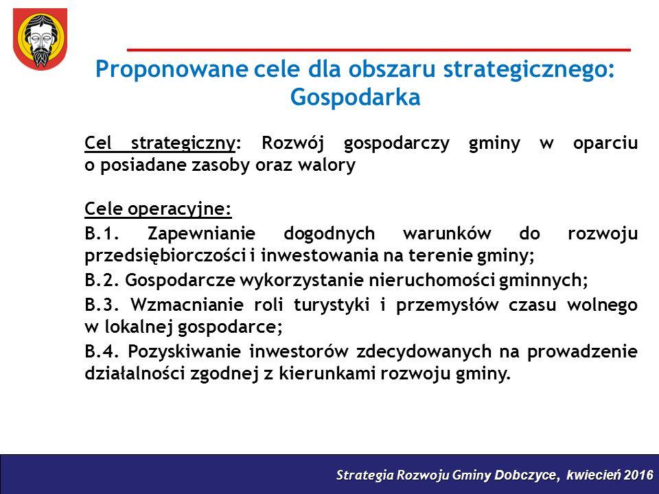 Strategia Rozwoju Gminy Dobczyce, kwiecień 2016 Cel strategiczny: Rozwój gospodarczy gminy w oparciu o posiadane zasoby oraz walory Cele operacyjne: B.1.