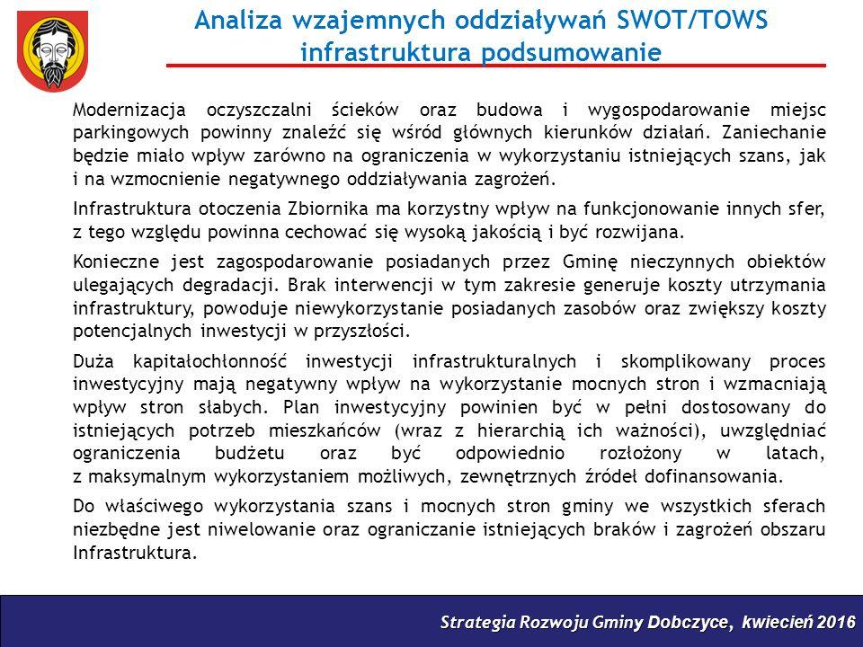 Strategia Rozwoju Gminy Dobczyce, kwiecień 2016 Modernizacja oczyszczalni ścieków oraz budowa i wygospodarowanie miejsc parkingowych powinny znaleźć się wśród głównych kierunków działań.