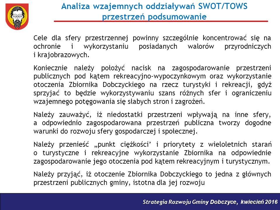 Strategia Rozwoju Gminy Dobczyce, kwiecień 2016 Analiza wzajemnych oddziaływań SWOT/TOWS przestrzeń podsumowanie Cele dla sfery przestrzennej powinny szczególnie koncentrować się na ochronie i wykorzystaniu posiadanych walorów przyrodniczych i krajobrazowych.