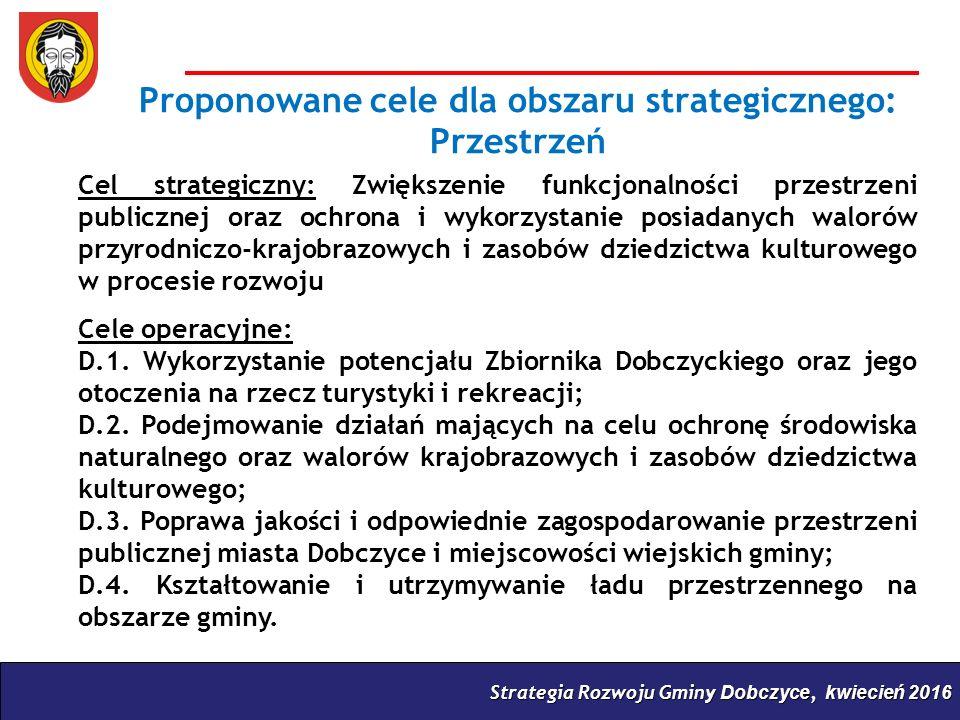 Strategia Rozwoju Gminy Dobczyce, kwiecień 2016 Proponowane cele dla obszaru strategicznego: Przestrzeń Cel strategiczny: Zwiększenie funkcjonalności przestrzeni publicznej oraz ochrona i wykorzystanie posiadanych walorów przyrodniczo-krajobrazowych i zasobów dziedzictwa kulturowego w procesie rozwoju Cele operacyjne: D.1.