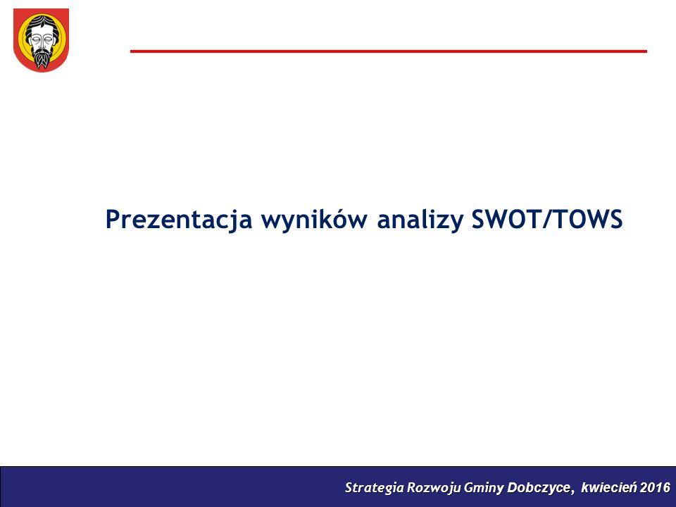 Strategia Rozwoju Gminy Dobczyce, kwiecień 2016 Prezentacja wyników analizy SWOT/TOWS