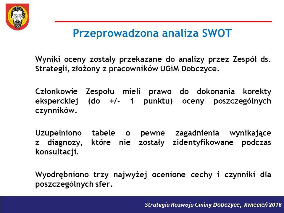 Strategia Rozwoju Gminy Dobczyce, kwiecień 2016 Przeprowadzona analiza SWOT Wyniki oceny zostały przekazane do analizy przez Zespół ds.