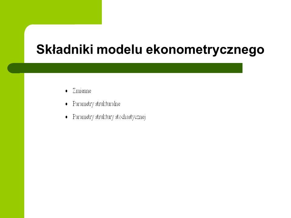 Składniki modelu ekonometrycznego