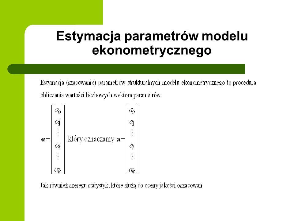 Estymacja parametrów modelu ekonometrycznego