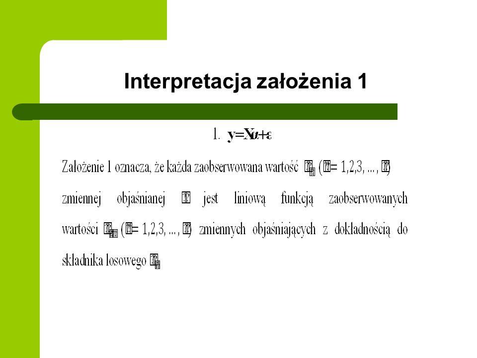Interpretacja założenia 1