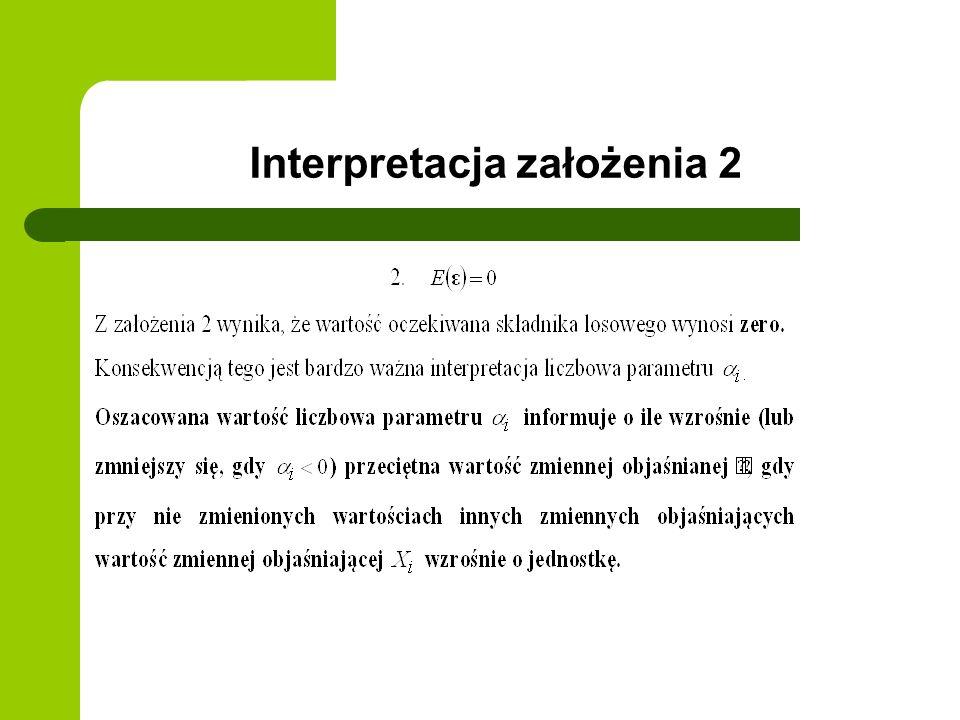 Interpretacja założenia 2