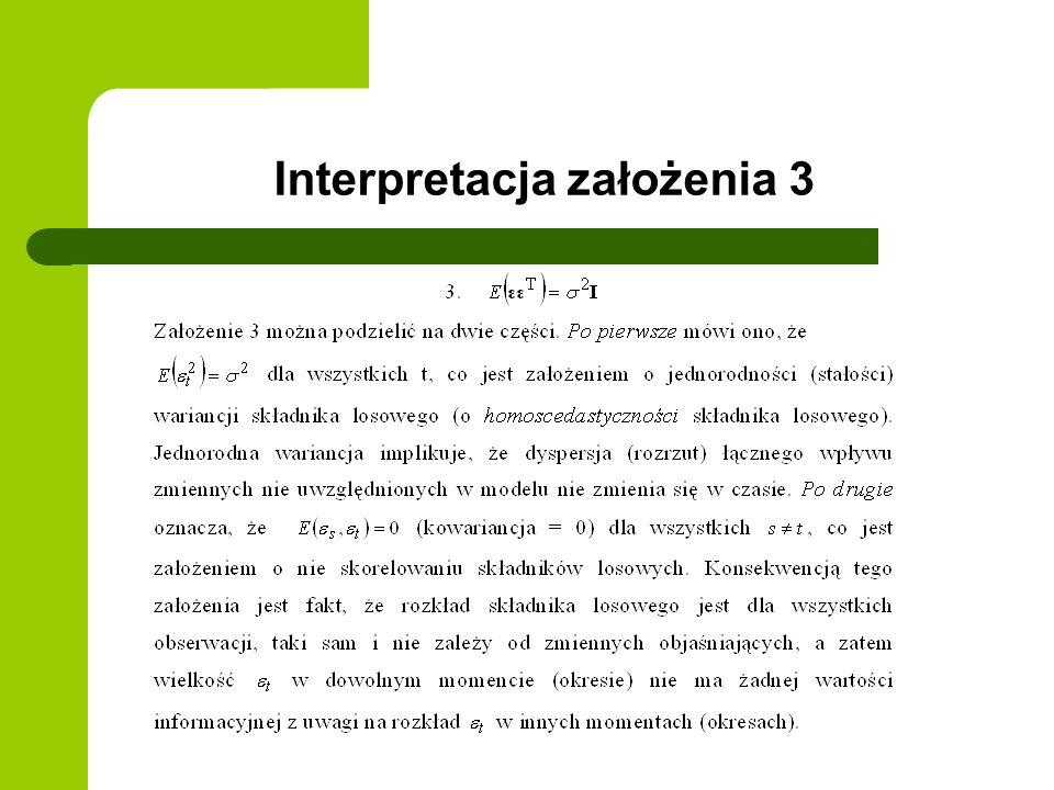 Interpretacja założenia 3