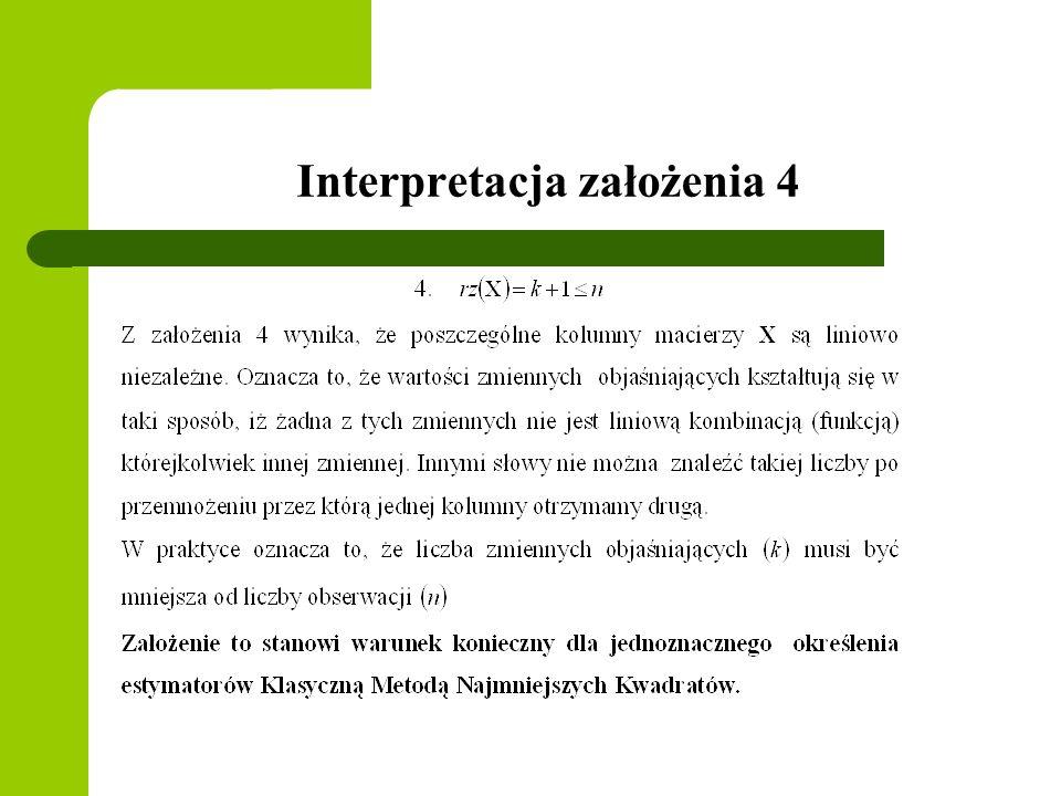 Interpretacja założenia 4