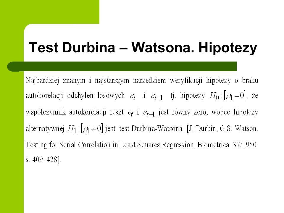 Test Durbina – Watsona. Hipotezy