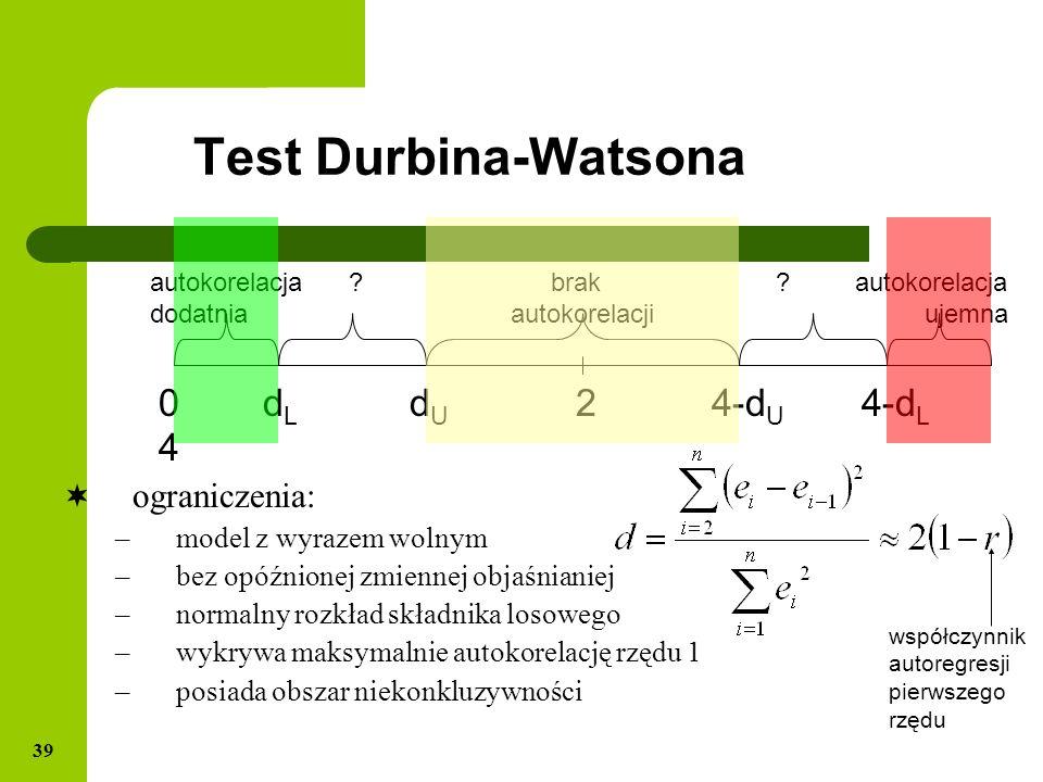 Test Durbina-Watsona 39  ograniczenia: –model z wyrazem wolnym –bez opóźnionej zmiennej objaśnianiej –normalny rozkład składnika losowego –wykrywa maksymalnie autokorelację rzędu 1 –posiada obszar niekonkluzywności autokorelacja .