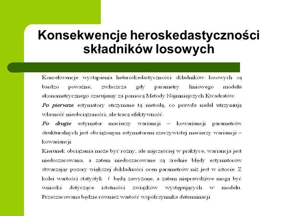 Konsekwencje heroskedastyczności składników losowych