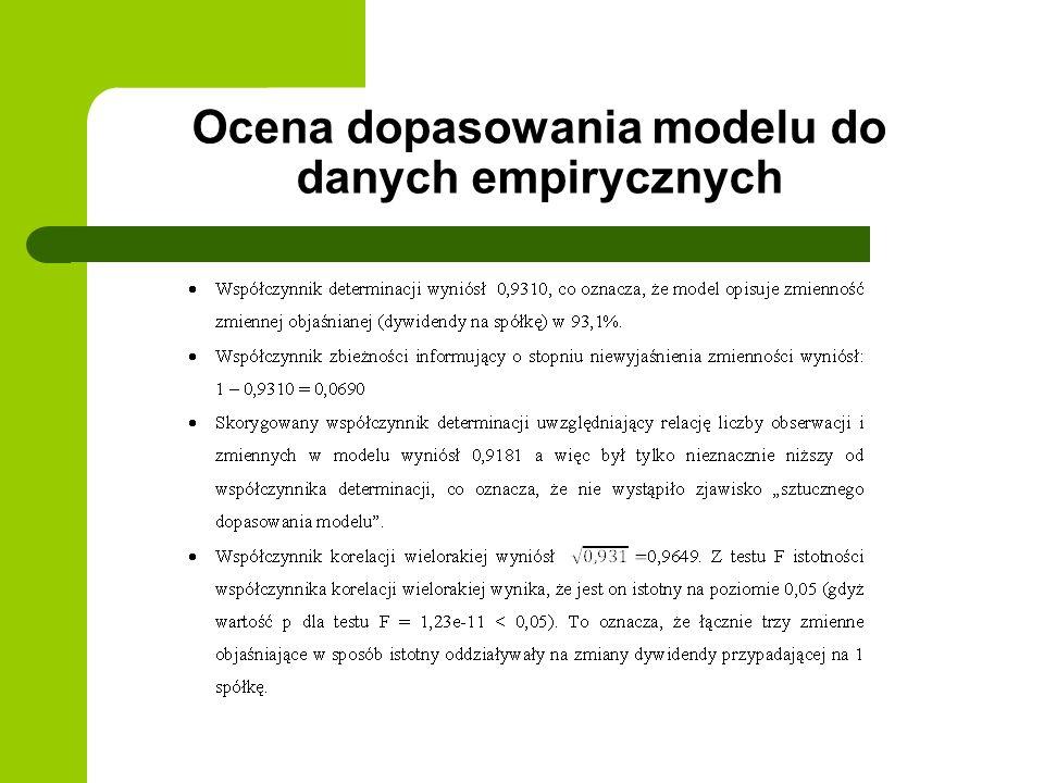 Ocena dopasowania modelu do danych empirycznych