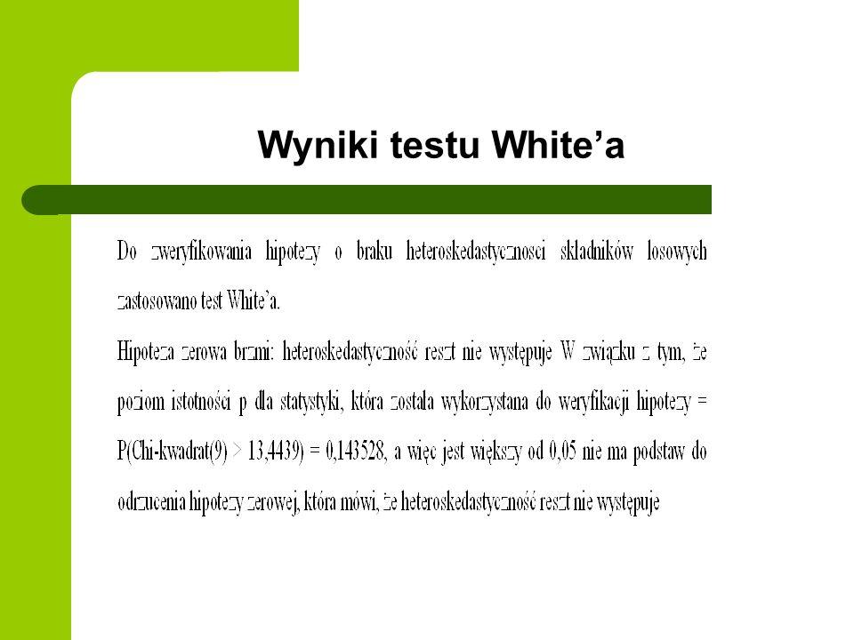 Wyniki testu White'a