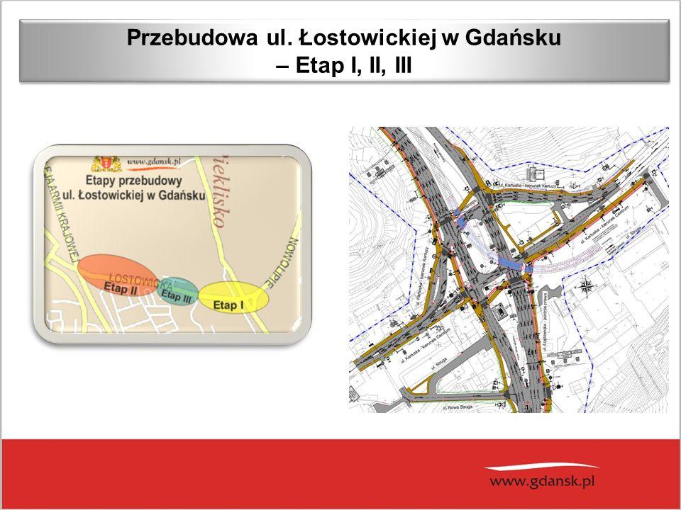 Przebudowa ul. Łostowickiej w Gdańsku – Etap I, II, III Przebudowa ul.