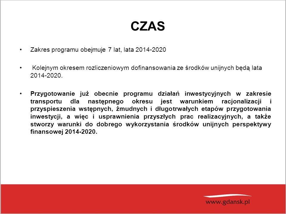 CZAS Zakres programu obejmuje 7 lat, lata 2014-2020 Kolejnym okresem rozliczeniowym dofinansowania ze środków unijnych będą lata 2014-2020.