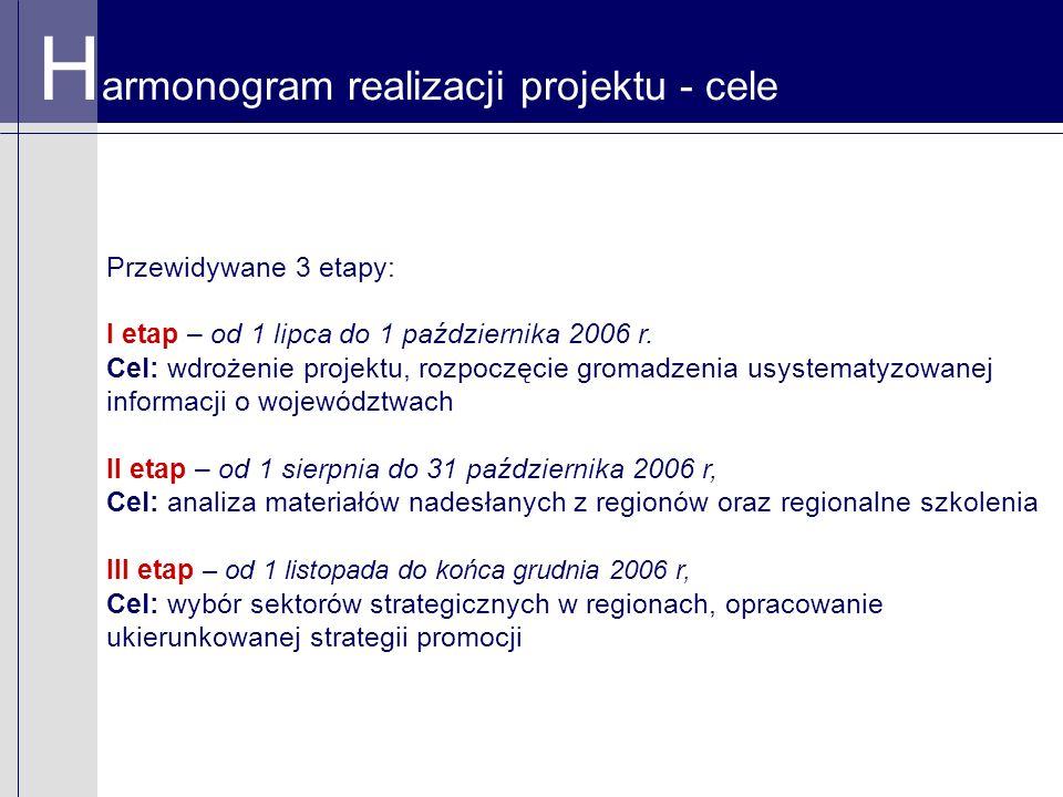 H armonogram realizacji projektu - cele Przewidywane 3 etapy: I etap – od 1 lipca do 1 października 2006 r. Cel: wdrożenie projektu, rozpoczęcie groma