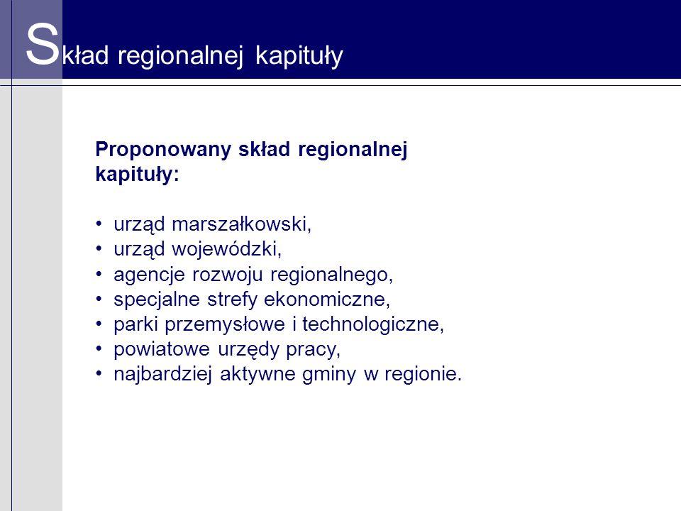 S kład regionalnej kapituły Proponowany skład regionalnej kapituły: urząd marszałkowski, urząd wojewódzki, agencje rozwoju regionalnego, specjalne strefy ekonomiczne, parki przemysłowe i technologiczne, powiatowe urzędy pracy, najbardziej aktywne gminy w regionie.