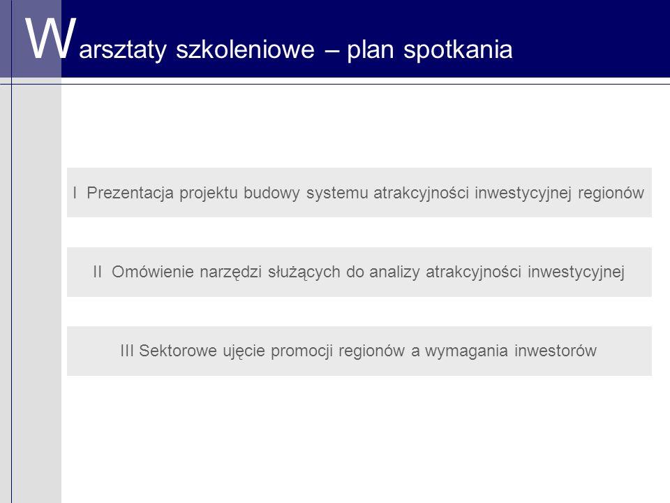 W arsztaty szkoleniowe – plan spotkania I Prezentacja projektu budowy systemu atrakcyjności inwestycyjnej regionów II Omówienie narzędzi służących do analizy atrakcyjności inwestycyjnej III Sektorowe ujęcie promocji regionów a wymagania inwestorów