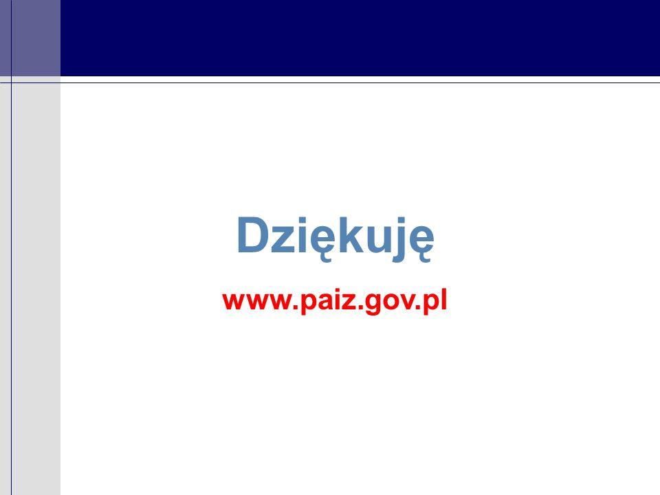 Dziękuję www.paiz.gov.pl