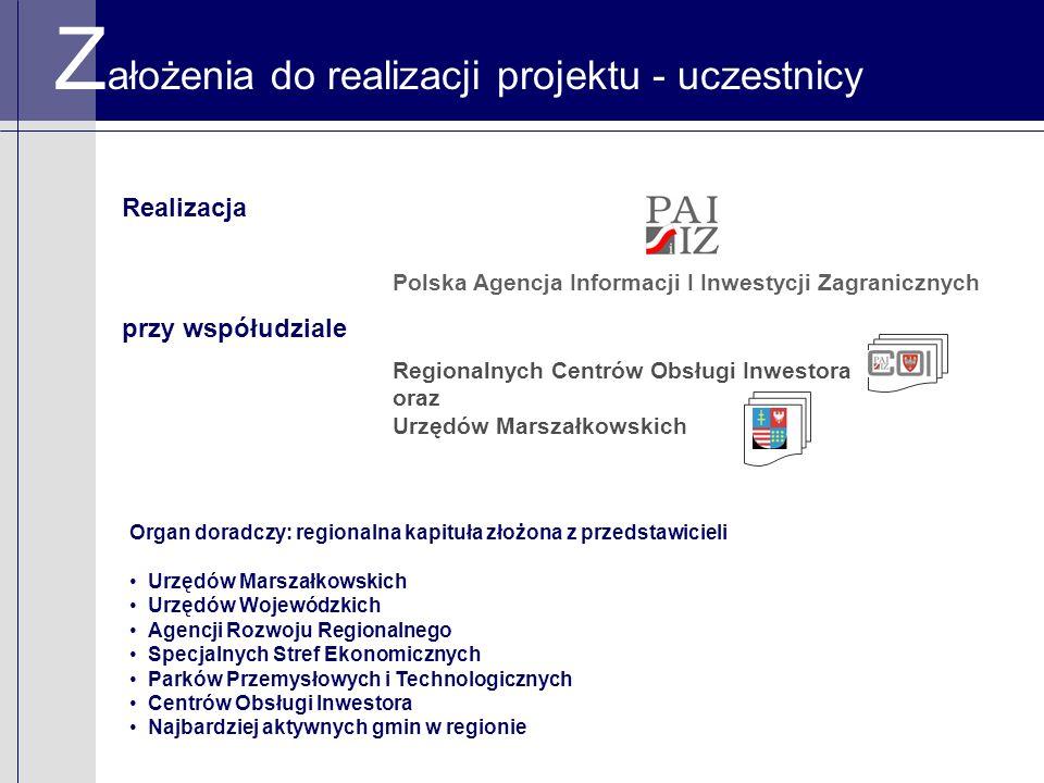 Organ doradczy: regionalna kapituła złożona z przedstawicieli Urzędów Marszałkowskich Urzędów Wojewódzkich Agencji Rozwoju Regionalnego Specjalnych St