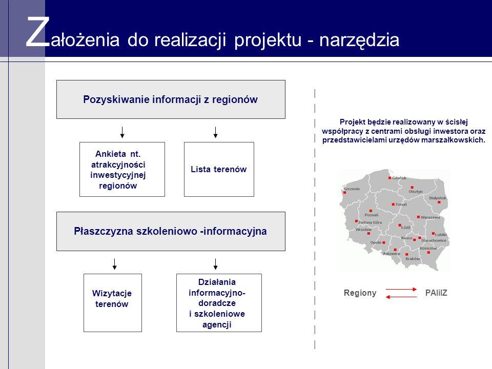 Z ałożenia do realizacji projektu - narzędzia Projekt będzie realizowany w ścisłej współpracy z centrami obsługi inwestora oraz przedstawicielami urzędów marszałkowskich.