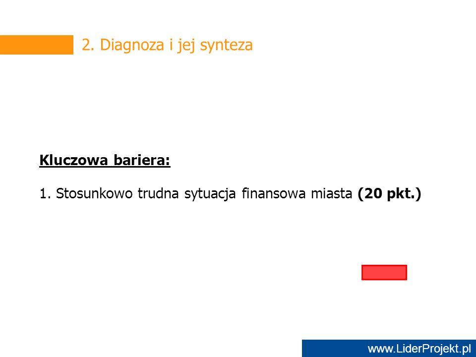 www.LiderProjekt.pl 2. Diagnoza i jej synteza Kluczowa bariera: 1.