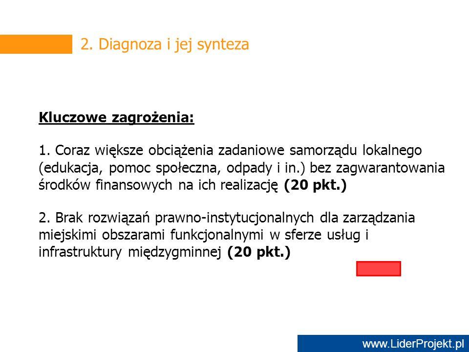 www.LiderProjekt.pl 2. Diagnoza i jej synteza Kluczowe zagrożenia: 1.