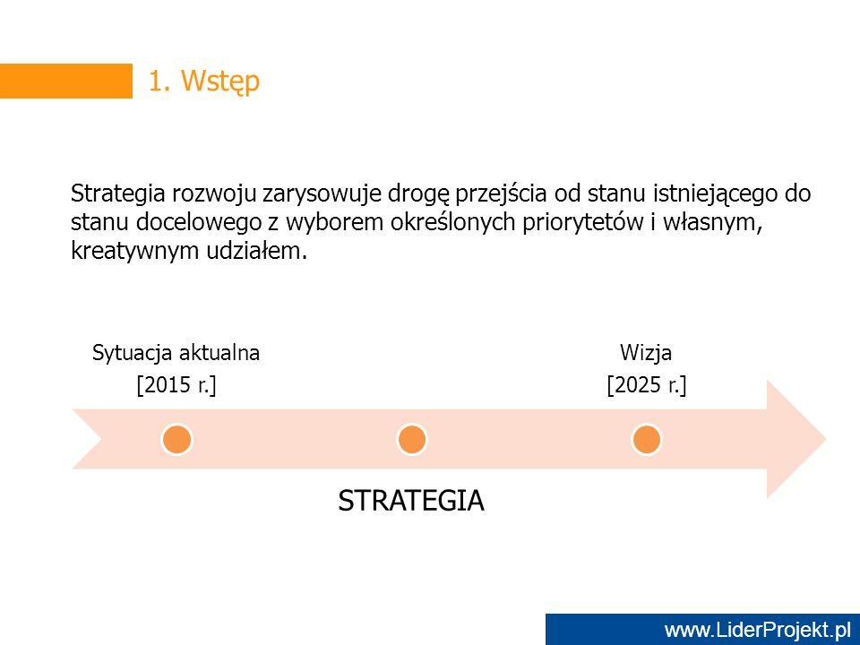 www.LiderProjekt.pl 1.