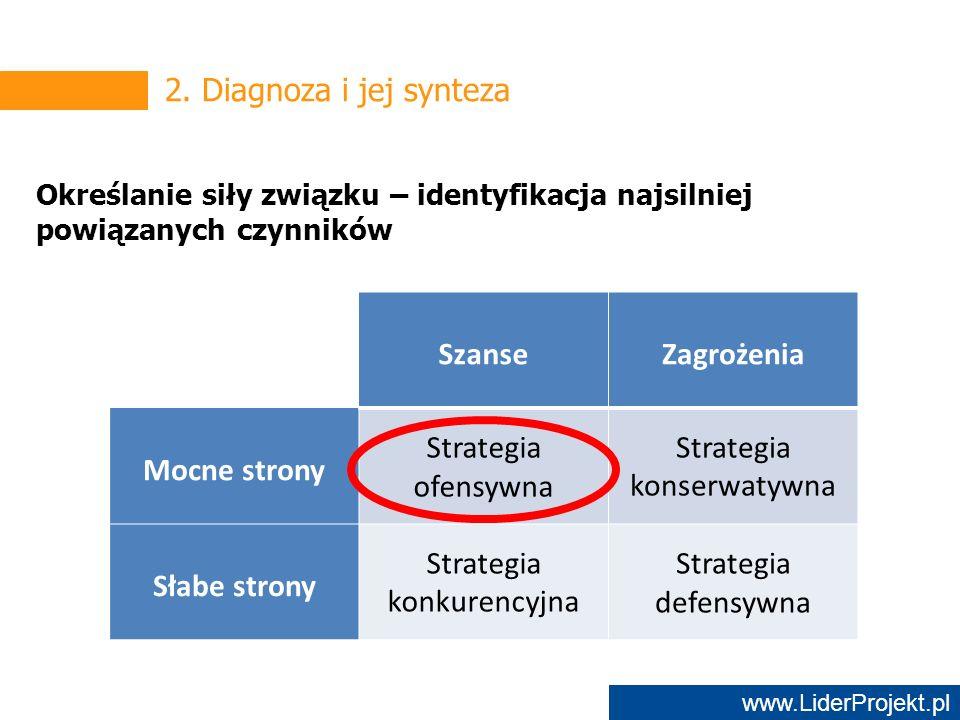 www.LiderProjekt.pl 2.