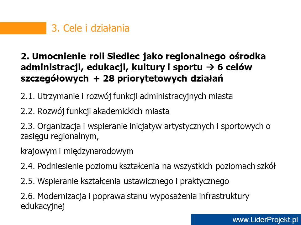 www.LiderProjekt.pl 3. Cele i działania 2.
