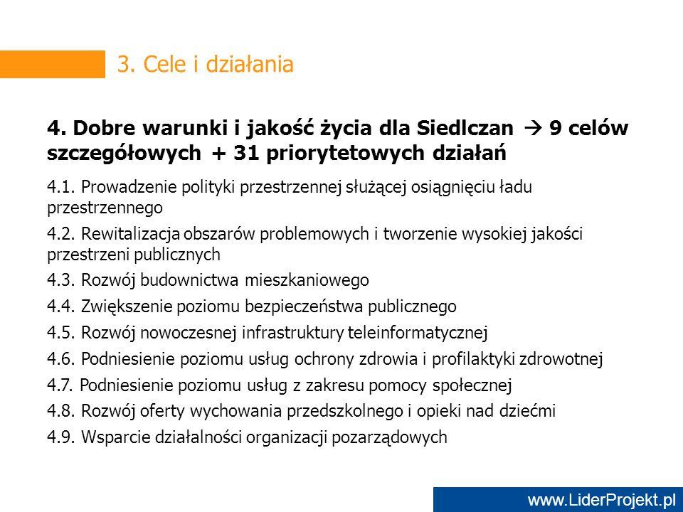 www.LiderProjekt.pl 3. Cele i działania 4.