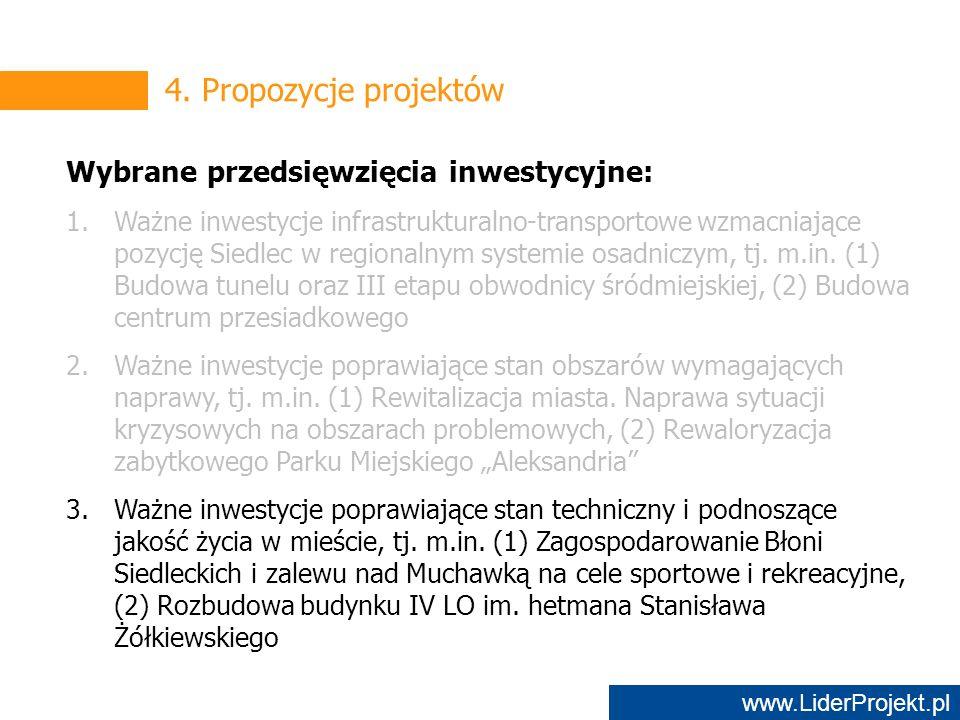 www.LiderProjekt.pl 4.