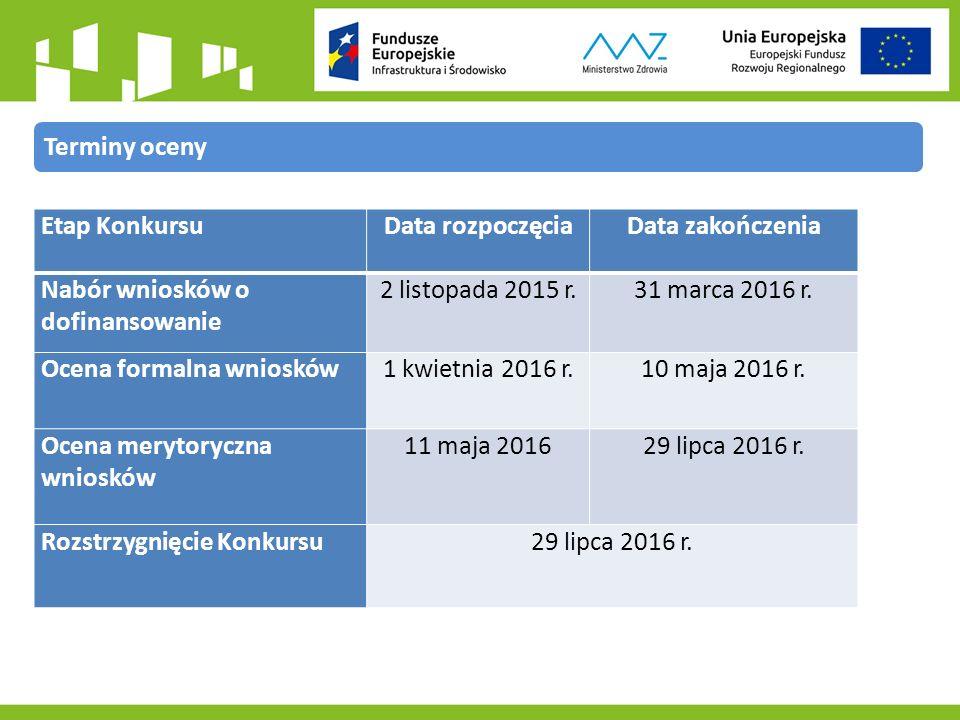 Terminy oceny Etap KonkursuData rozpoczęciaData zakończenia Nabór wniosków o dofinansowanie 2 listopada 2015 r.31 marca 2016 r.