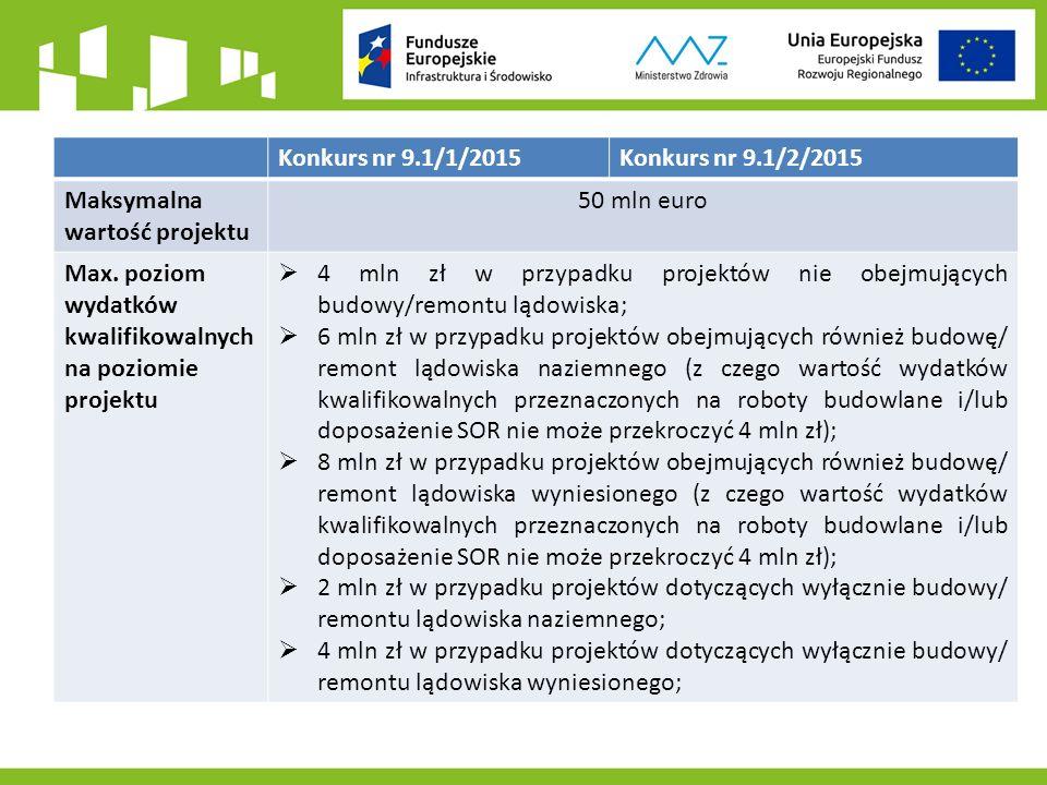 Konkurs nr 9.1/1/2015Konkurs nr 9.1/2/2015 Maksymalna wartość projektu 50 mln euro Max.