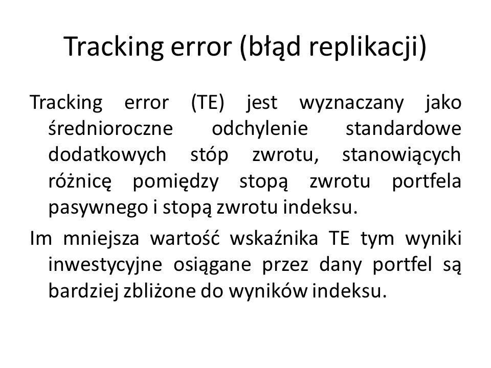 Tracking error (błąd replikacji) Tracking error (TE) jest wyznaczany jako średnioroczne odchylenie standardowe dodatkowych stóp zwrotu, stanowiących różnicę pomiędzy stopą zwrotu portfela pasywnego i stopą zwrotu indeksu.