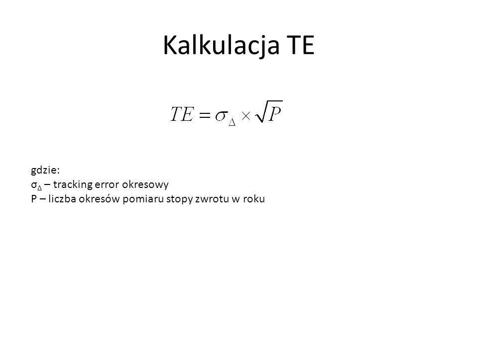 Kalkulacja TE gdzie: σ Δ – tracking error okresowy P – liczba okresów pomiaru stopy zwrotu w roku